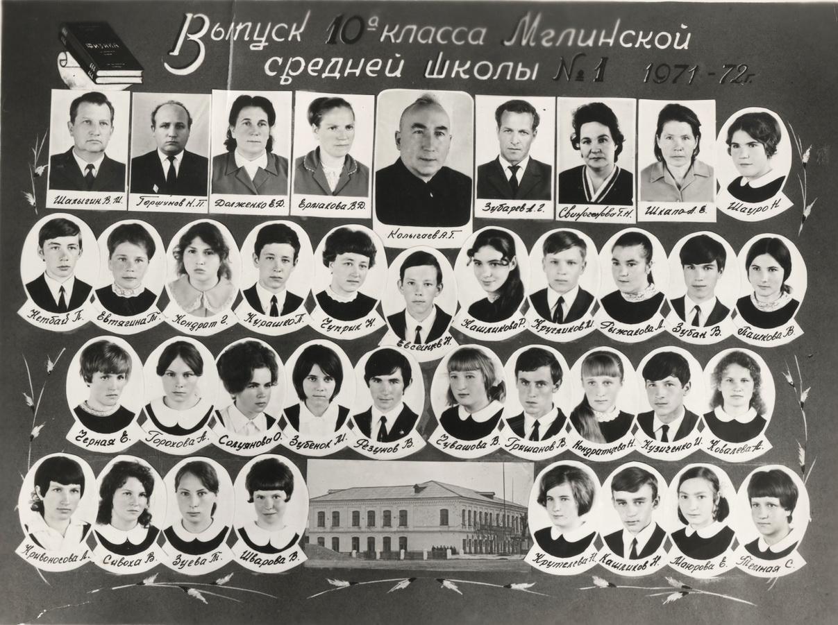голик валентина сергеевна: